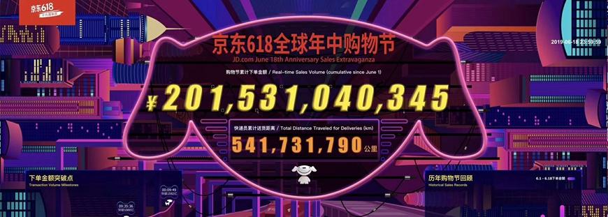 JD's Secret Weapon on 618: WeChat H5